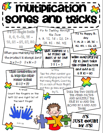 Multiplication Songs & Tricks
